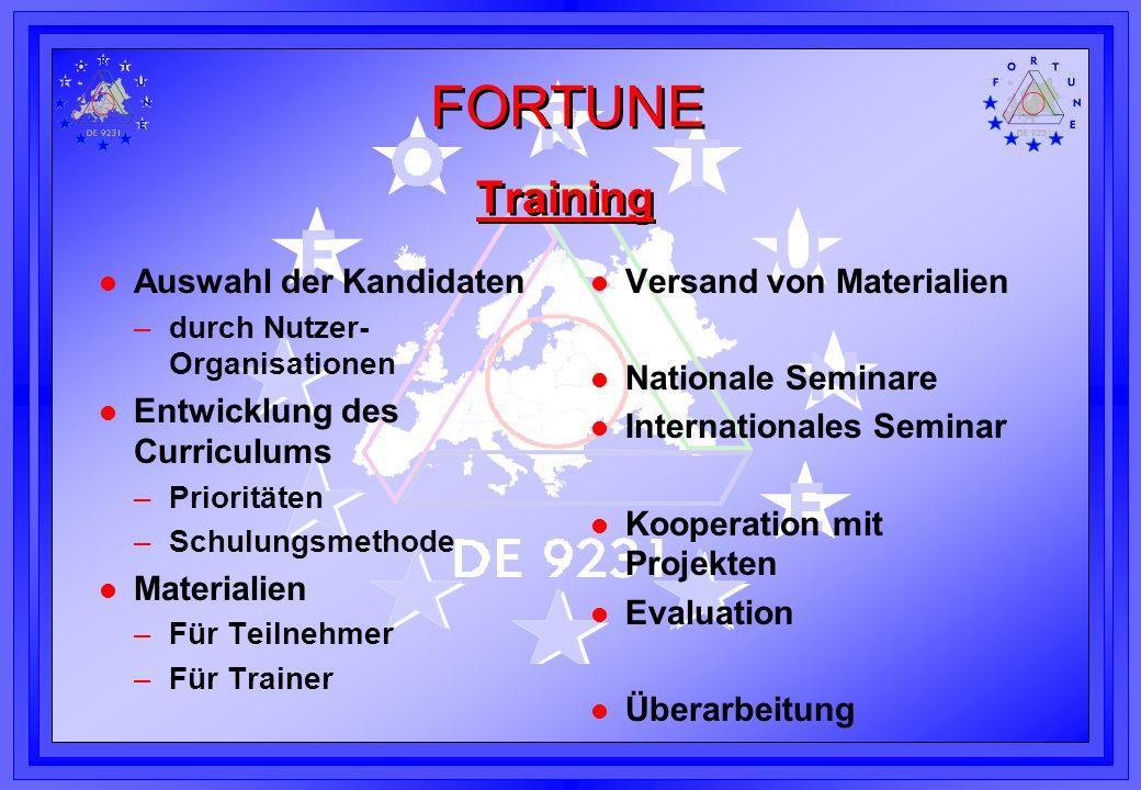 Training Auswahl der Kandidaten Entwicklung des Curriculums