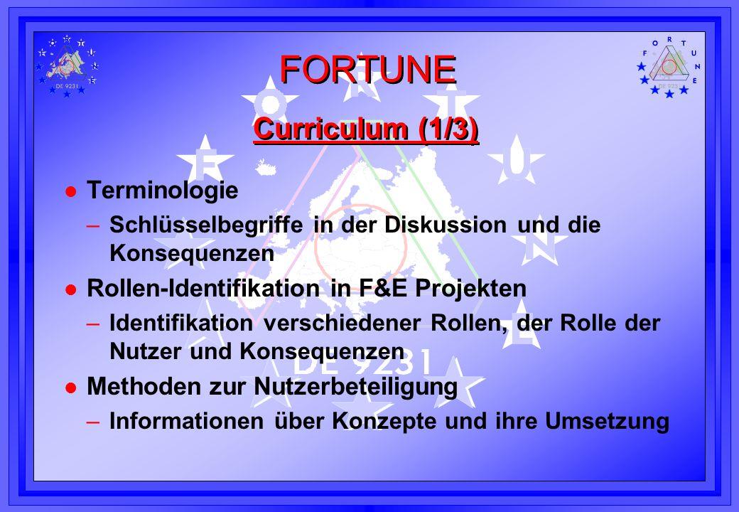 Curriculum (1/3) Terminologie Rollen-Identifikation in F&E Projekten