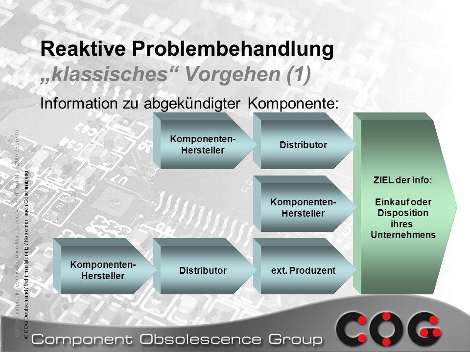 """Reaktive Problembehandlung """"klassisches Vorgehen (1)"""