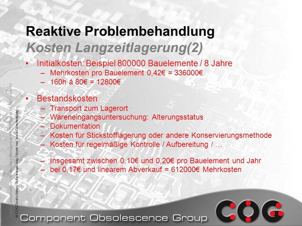 Reaktive Problembehandlung Kosten Langzeitlagerung(2)