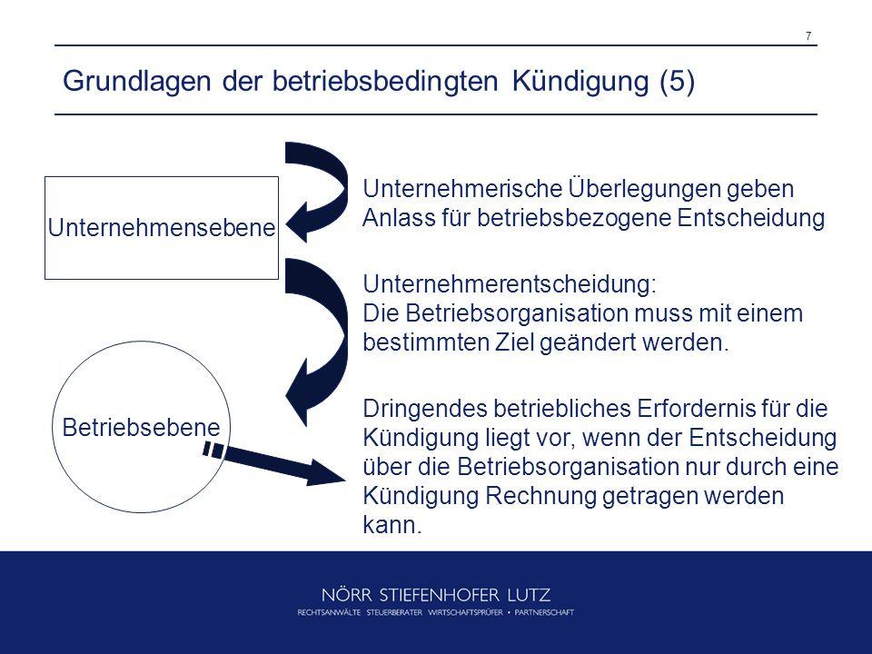 Grundlagen der betriebsbedingten Kündigung (5)