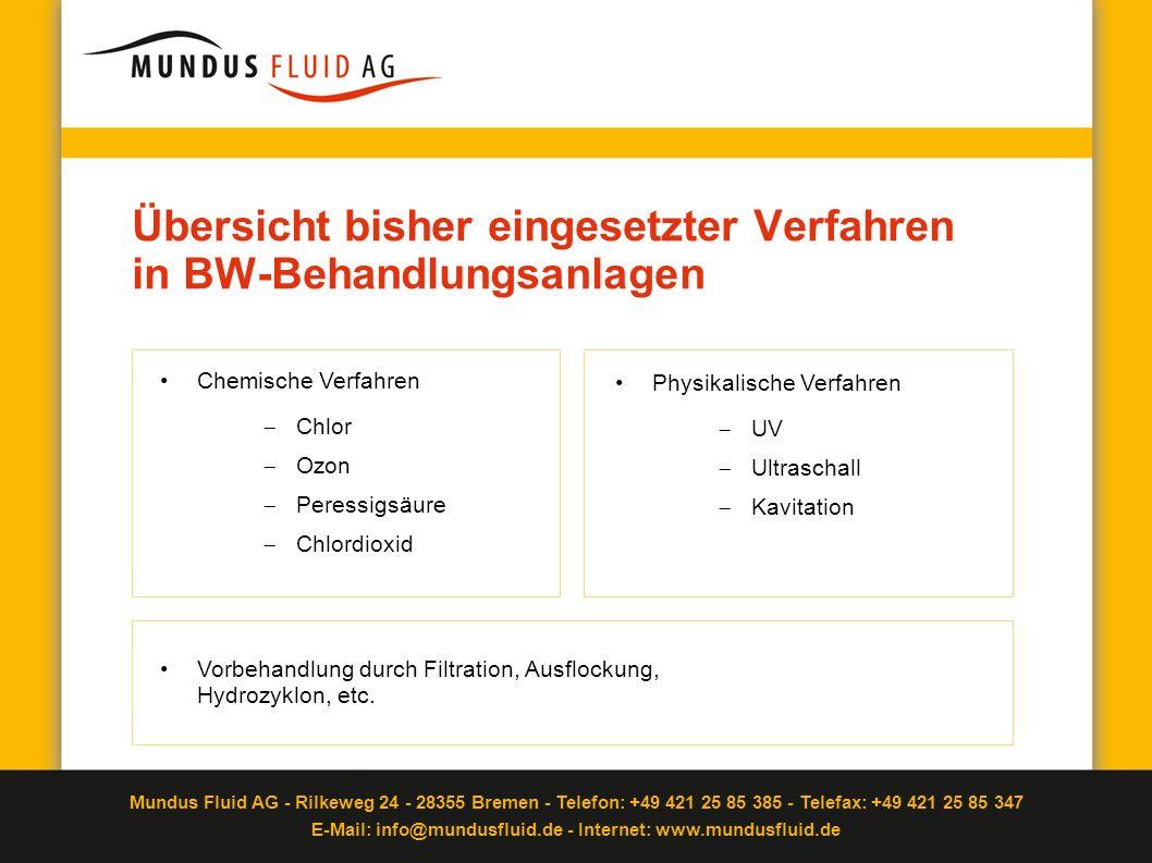 Übersicht bisher eingesetzter Verfahren in BW-Behandlungsanlagen