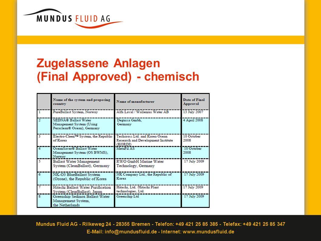 Zugelassene Anlagen (Final Approved) - chemisch