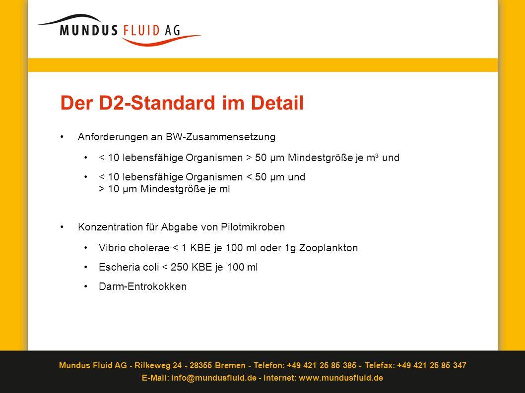 Der D2-Standard im Detail