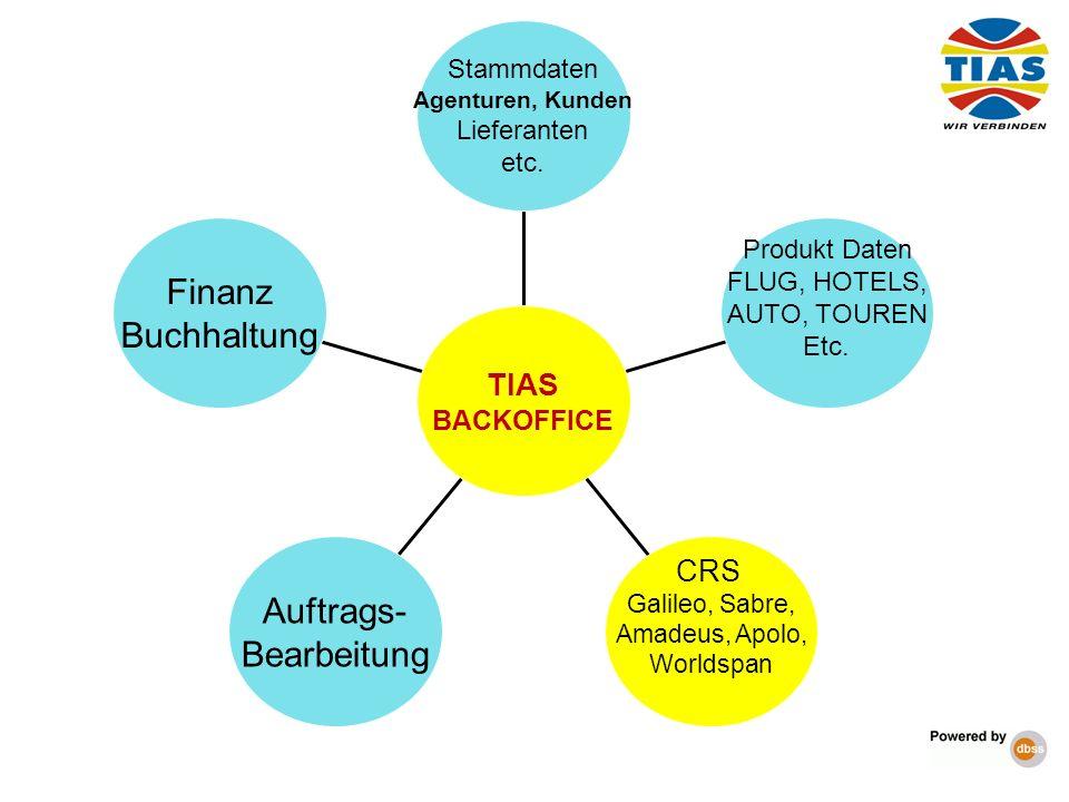 Finanz Buchhaltung Auftrags- Bearbeitung TIAS CRS BACKOFFICE