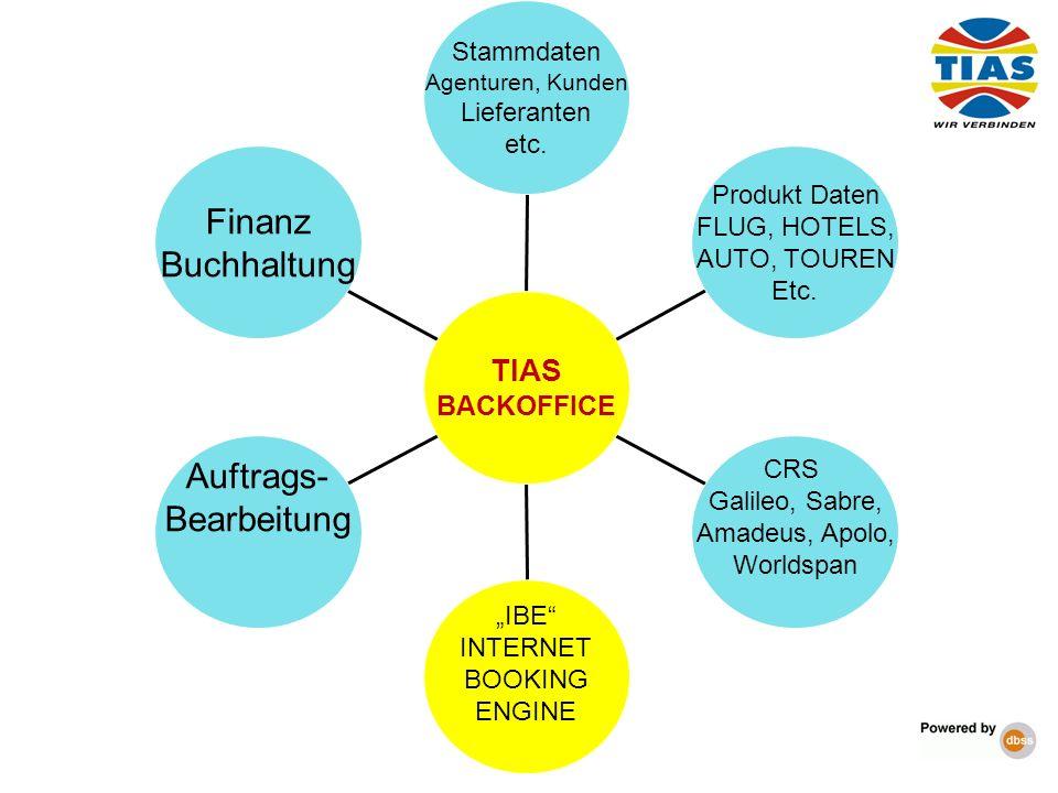 Finanz Buchhaltung Auftrags- Bearbeitung TIAS BACKOFFICE Stammdaten