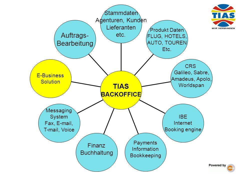 TIAS Auftrags- Bearbeitung BACKOFFICE Stammdaten Agenturen, Kunden