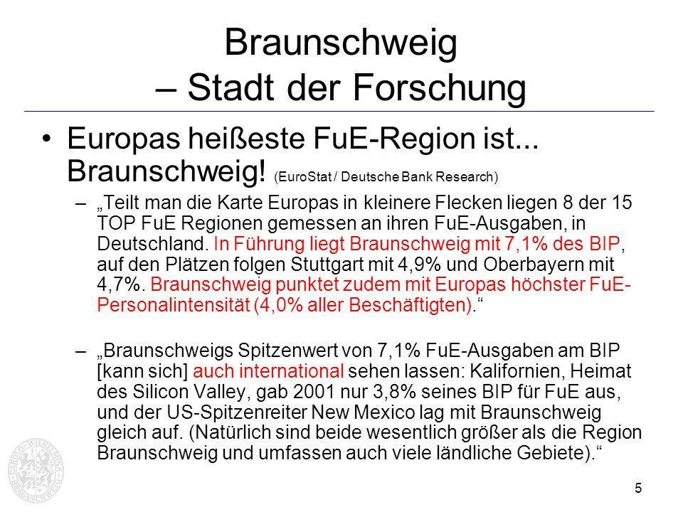 Braunschweig – Stadt der Forschung