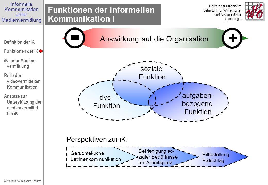 Funktionen der informellen Kommunikation I