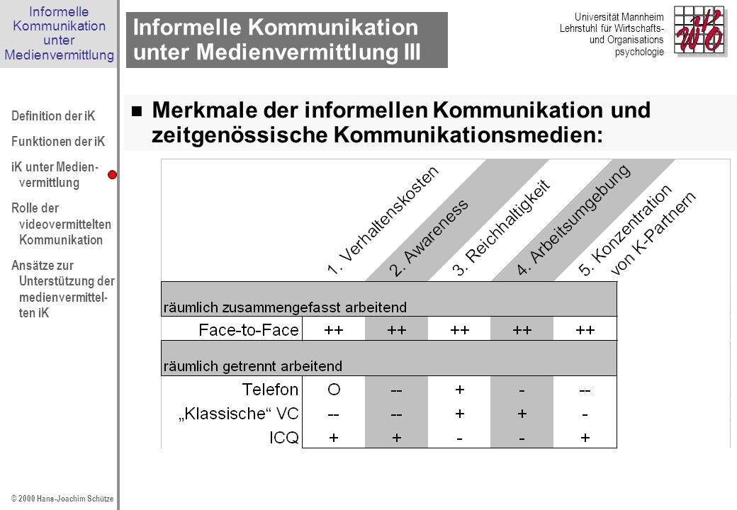 Informelle Kommunikation unter Medienvermittlung III