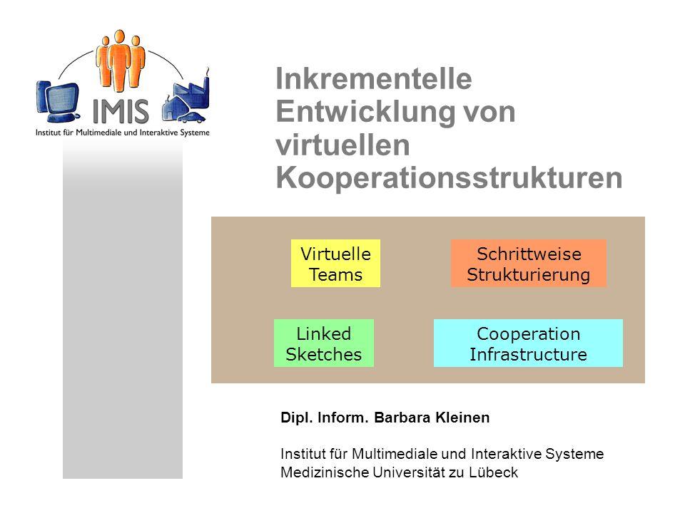 Inkrementelle Entwicklung von virtuellen Kooperationsstrukturen
