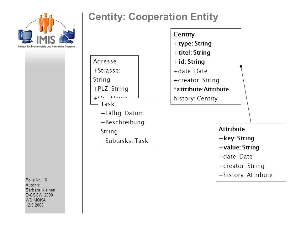 Centity: Cooperation Entity