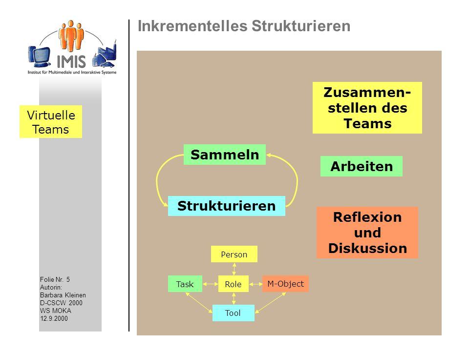 Inkrementelles Strukturieren