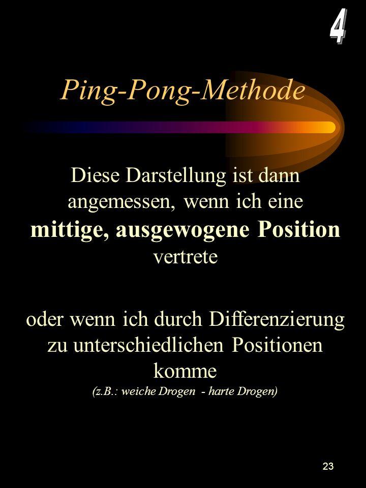 4 Ping-Pong-Methode. Diese Darstellung ist dann angemessen, wenn ich eine mittige, ausgewogene Position vertrete.