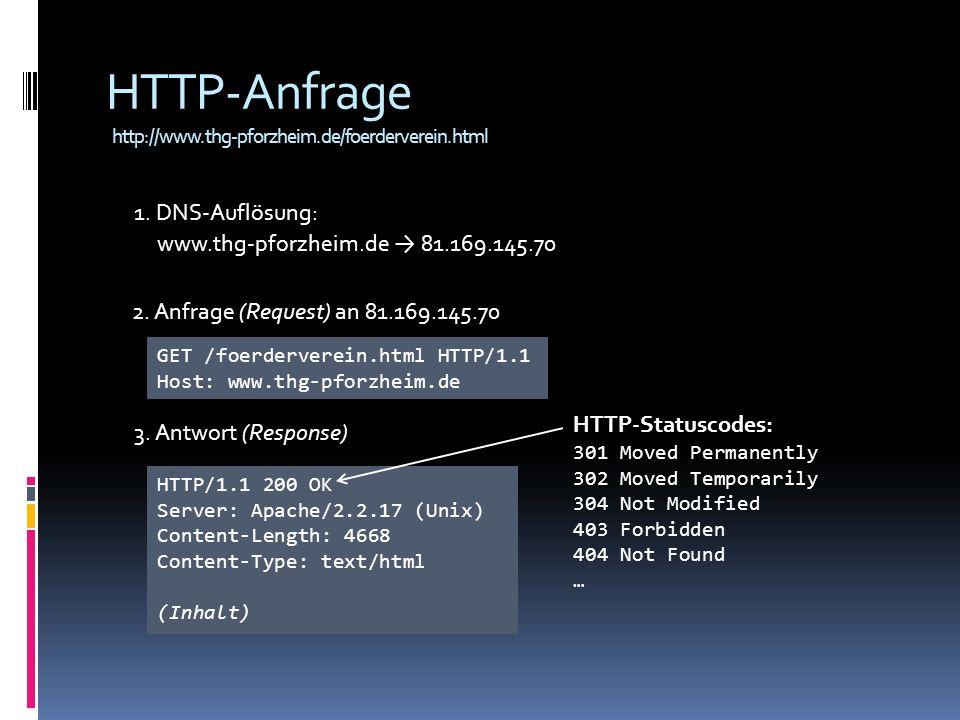 HTTP-Anfrage 1. DNS-Auflösung: www.thg-pforzheim.de → 81.169.145.70