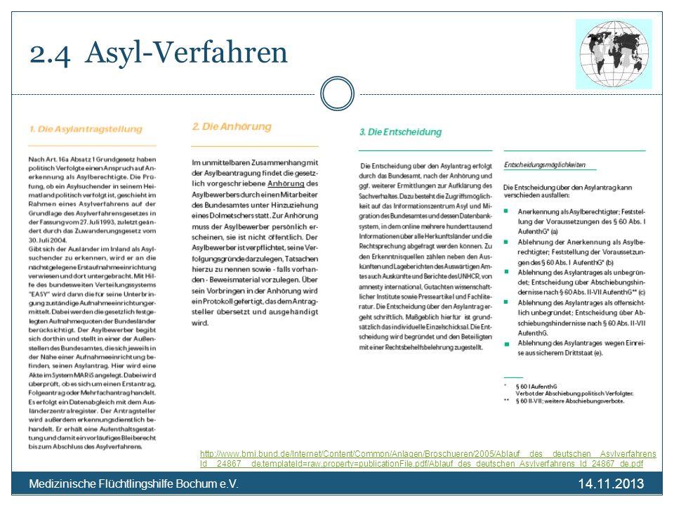 2.4 Asyl-Verfahren
