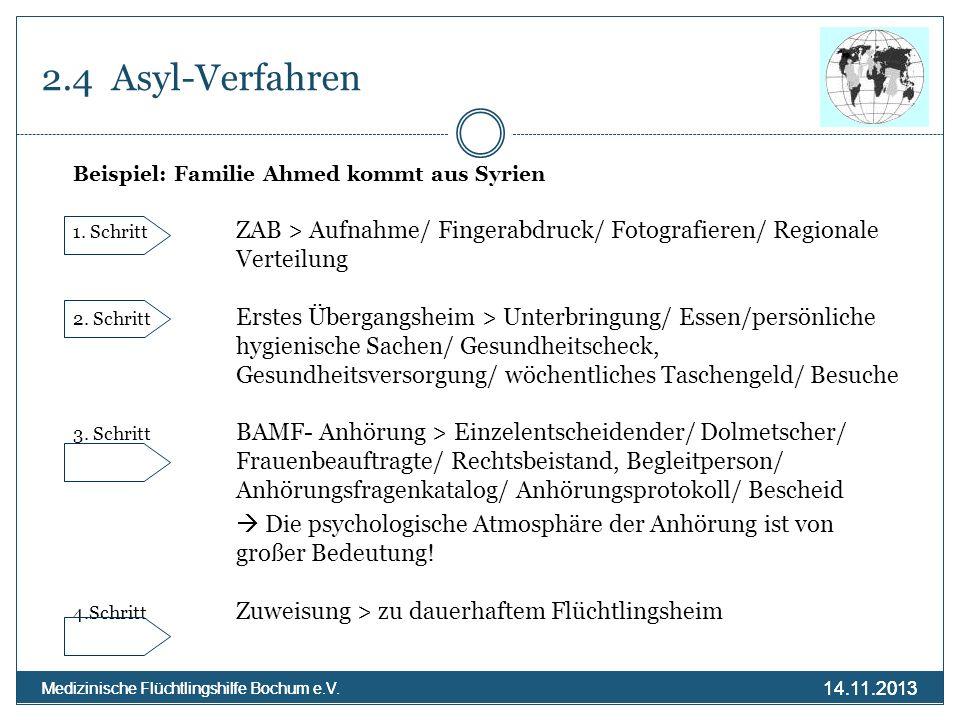 2.4 Asyl-VerfahrenBeispiel: Familie Ahmed kommt aus Syrien. 1. Schritt ZAB > Aufnahme/ Fingerabdruck/ Fotografieren/ Regionale Verteilung.