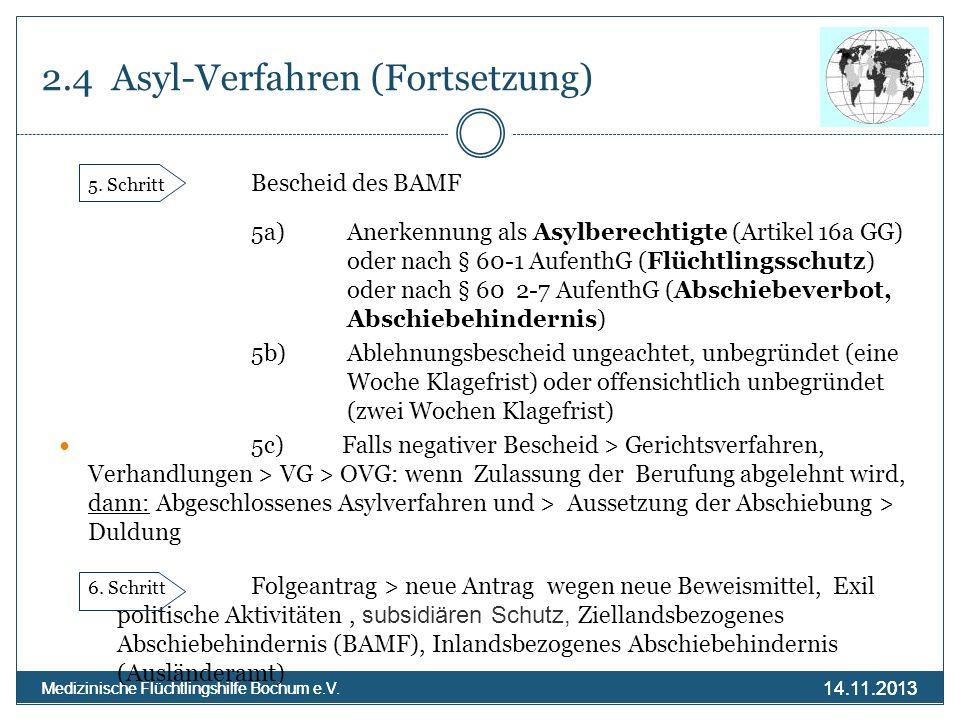 2.4 Asyl-Verfahren (Fortsetzung)