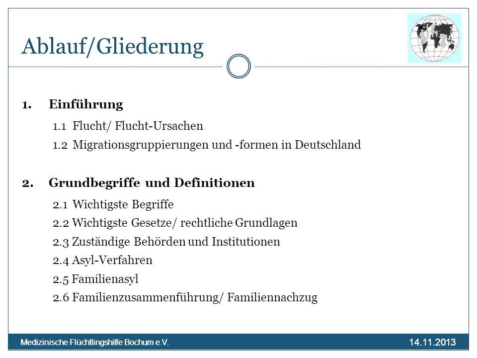 Ablauf/Gliederung Einführung 2. Grundbegriffe und Definitionen