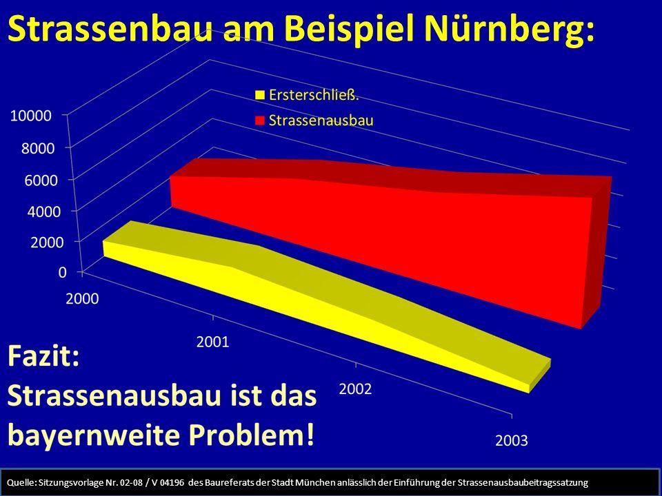 Strassenbau am Beispiel Nürnberg:
