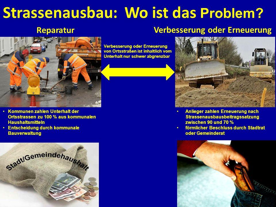 Strassenausbau: Wo ist das Problem