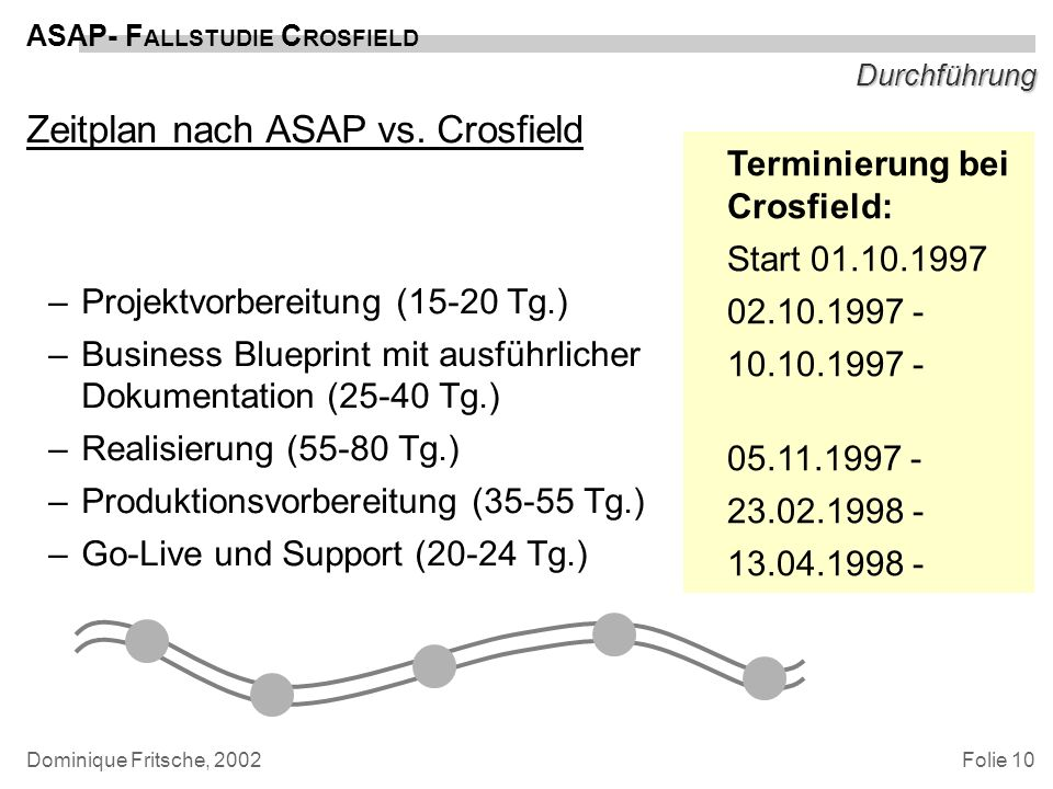Zeitplan nach ASAP vs. Crosfield