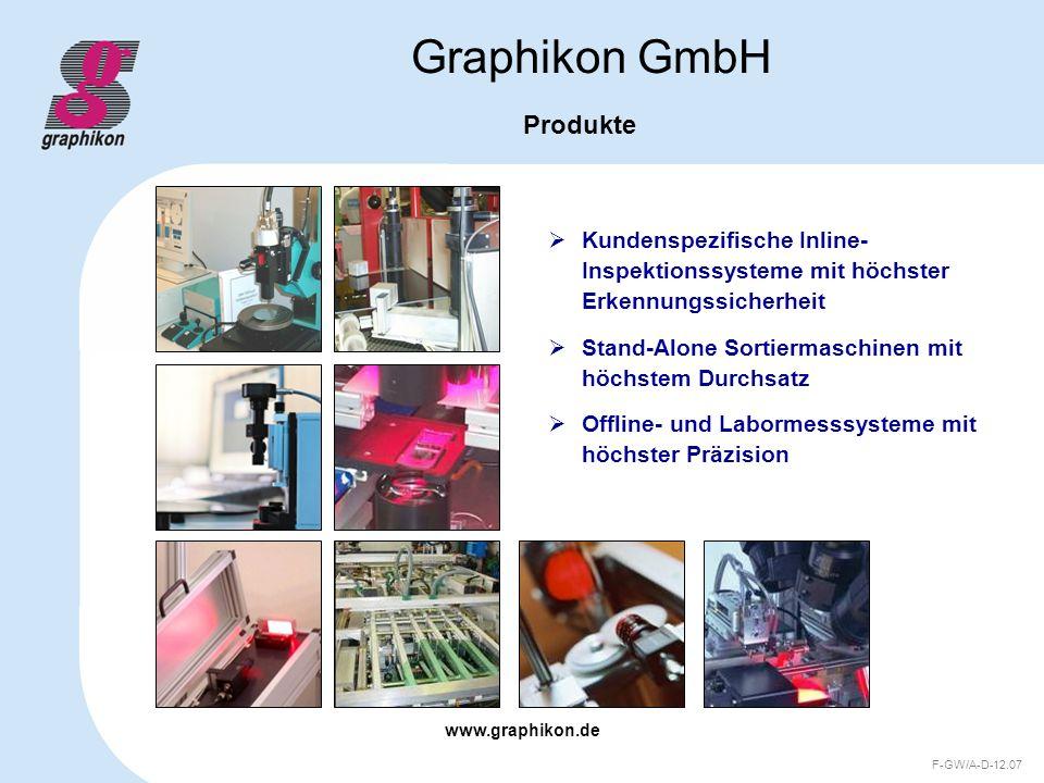 Graphikon GmbH Produkte