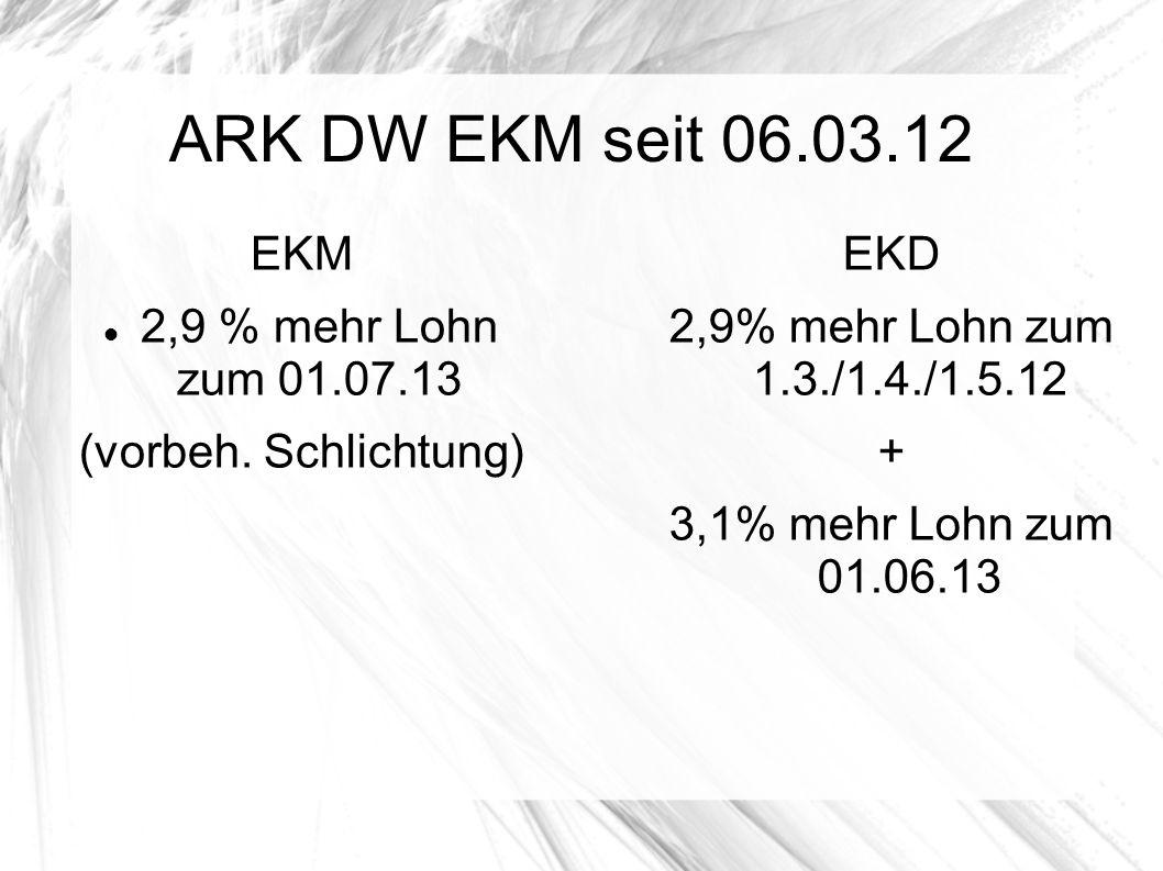 ARK DW EKM seit 06.03.12 EKM 2,9 % mehr Lohn zum 01.07.13