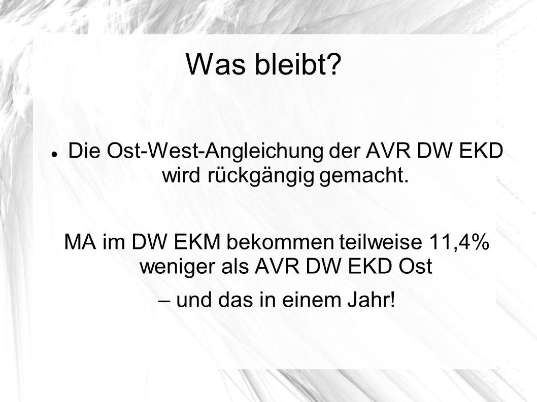 Was bleibt Die Ost-West-Angleichung der AVR DW EKD wird rückgängig gemacht. MA im DW EKM bekommen teilweise 11,4% weniger als AVR DW EKD Ost.