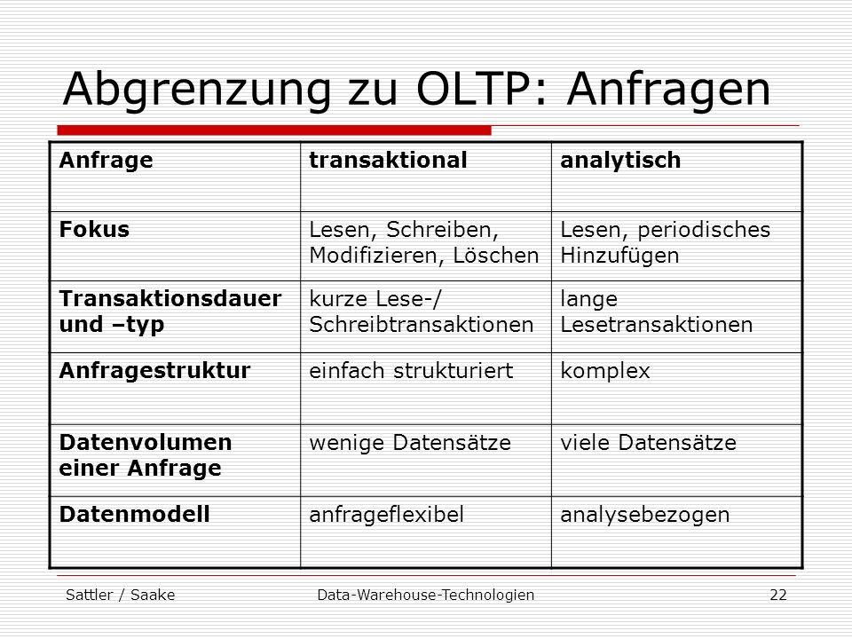 Abgrenzung zu OLTP: Anfragen