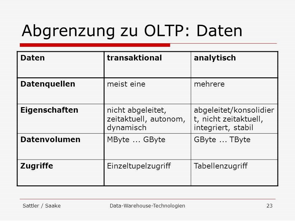 Abgrenzung zu OLTP: Daten