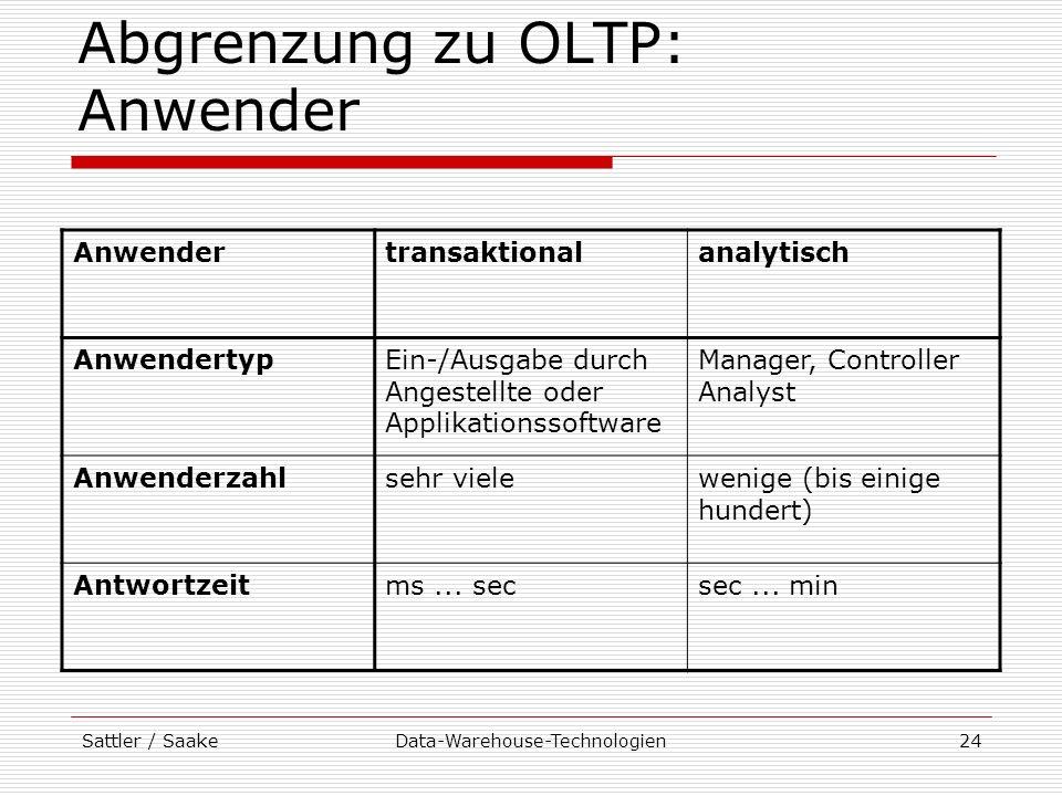 Abgrenzung zu OLTP: Anwender