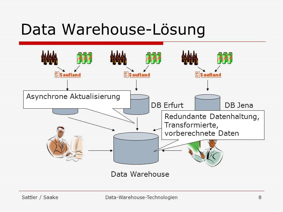 Data Warehouse-Lösung