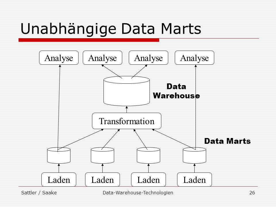 Unabhängige Data Marts