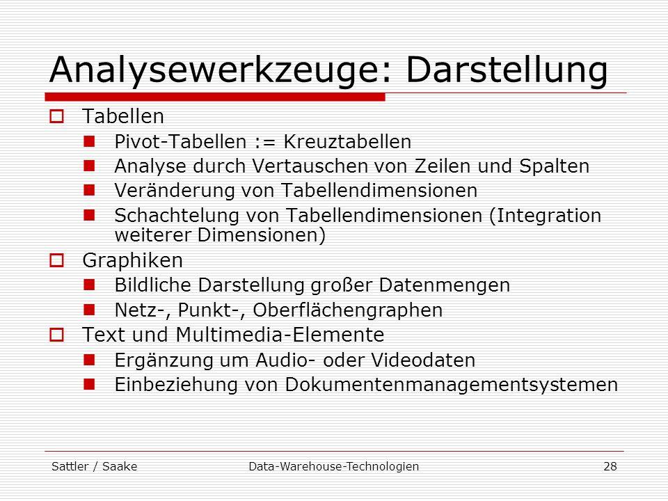Analysewerkzeuge: Darstellung