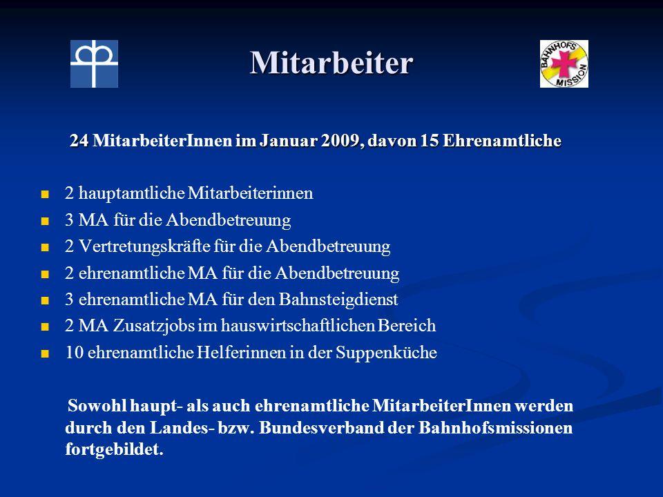 Mitarbeiter 24 MitarbeiterInnen im Januar 2009, davon 15 Ehrenamtliche