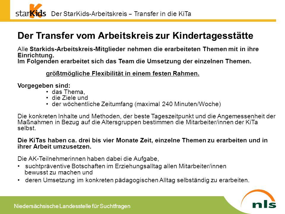 Der Transfer vom Arbeitskreis zur Kindertagesstätte