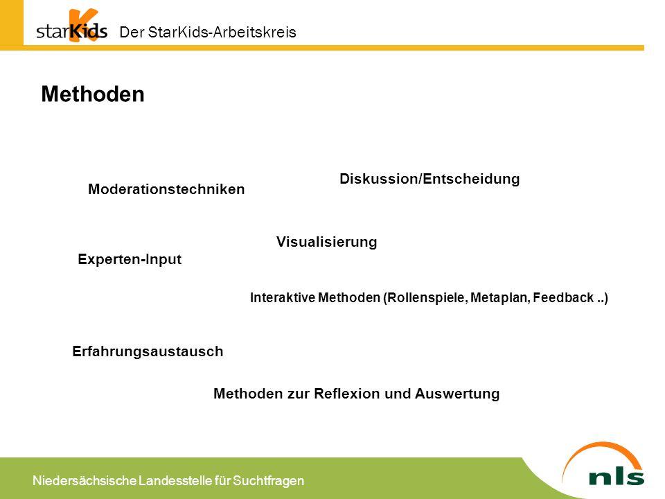 Methoden Der StarKids-Arbeitskreis Diskussion/Entscheidung
