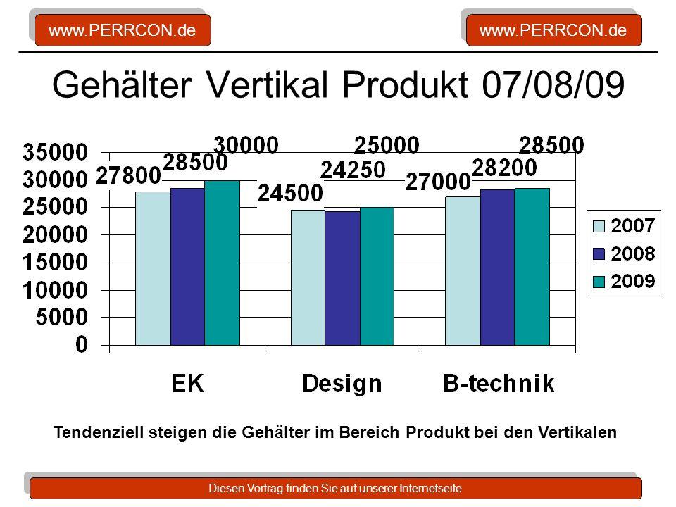 Gehälter Vertikal Produkt 07/08/09