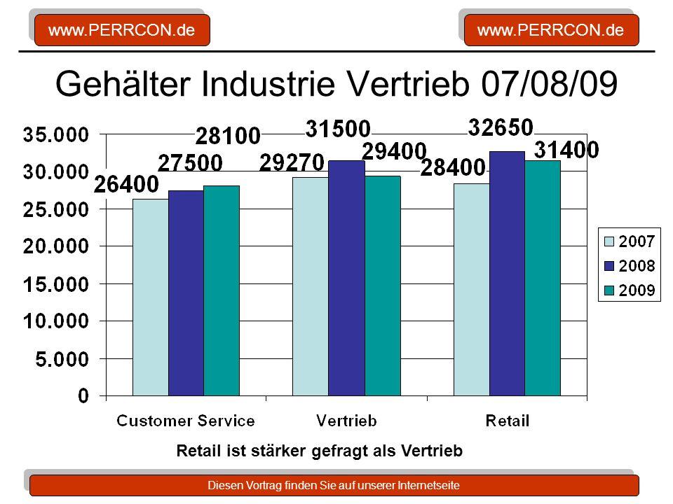 Gehälter Industrie Vertrieb 07/08/09