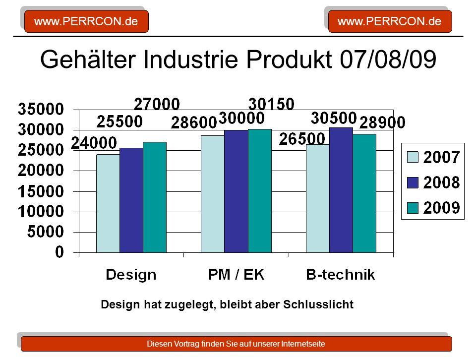 Gehälter Industrie Produkt 07/08/09