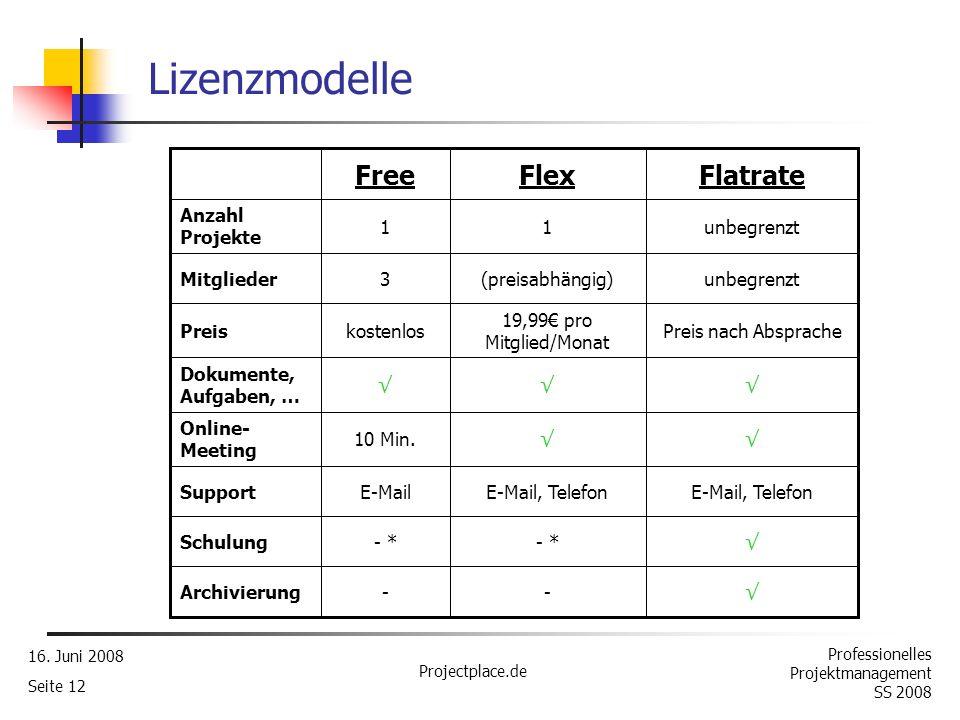 Lizenzmodelle Free Flex Flatrate Anzahl Projekte 1 1 unbegrenzt