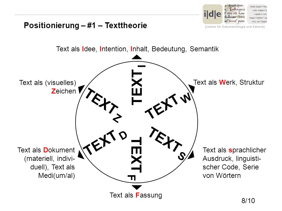 Text als Idee, Intention, Inhalt, Bedeutung, Semantik