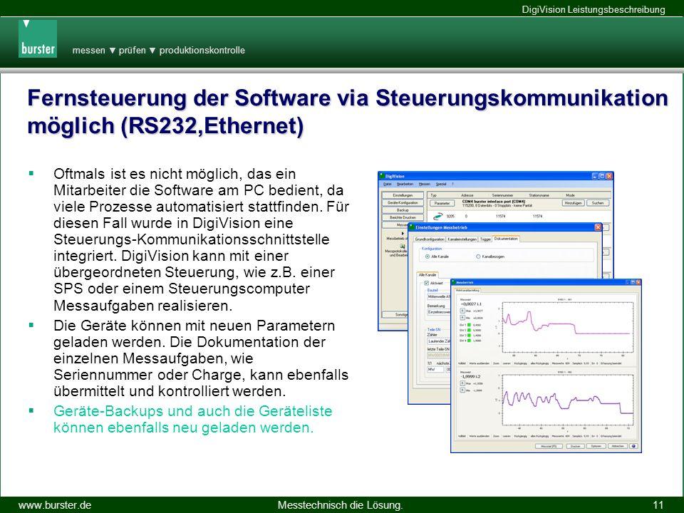 Fernsteuerung der Software via Steuerungskommunikation möglich (RS232,Ethernet)