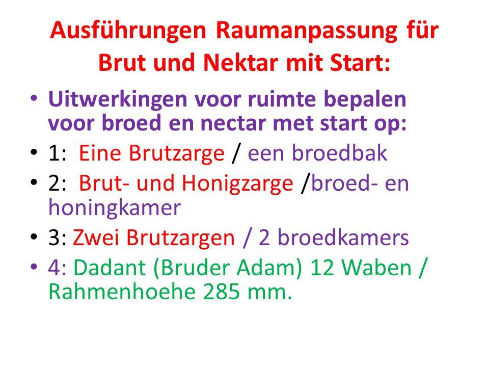 Ausführungen Raumanpassung für Brut und Nektar mit Start: