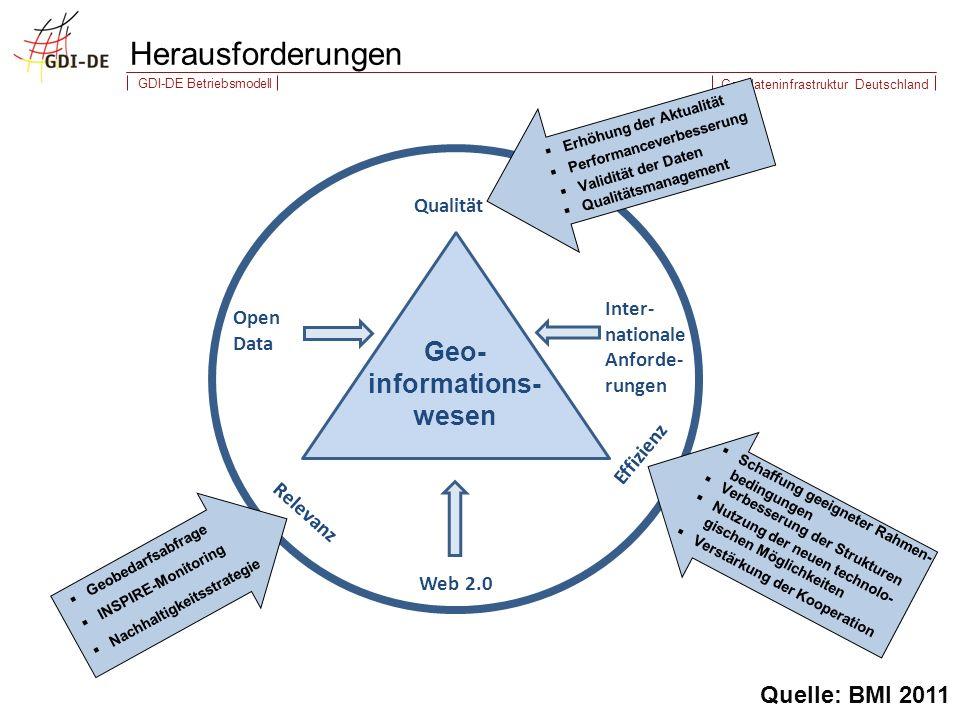 Geo-informations- wesen