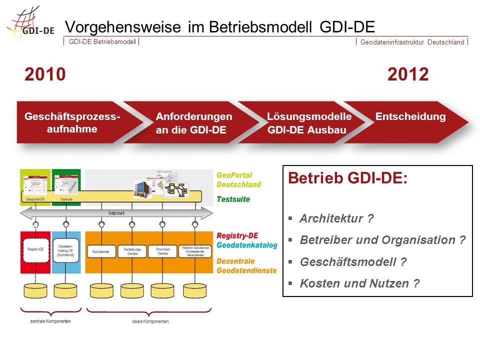 Vorgehensweise im Betriebsmodell GDI-DE