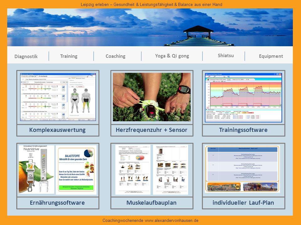 Herzfrequenzuhr + Sensor individueller Lauf-Plan