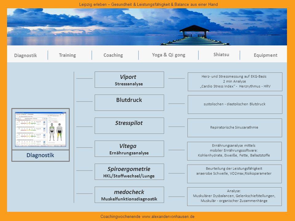 HKL/Stoffwechsel/Lunge Muskelfunktionsdiagnostik