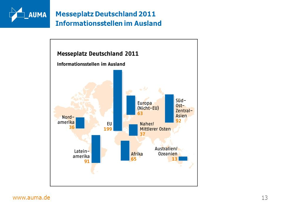 Messeplatz Deutschland 2011 Informationsstellen im Ausland